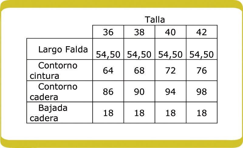 Tabla de medidas de patrón base falda mujer Tallas 36-42